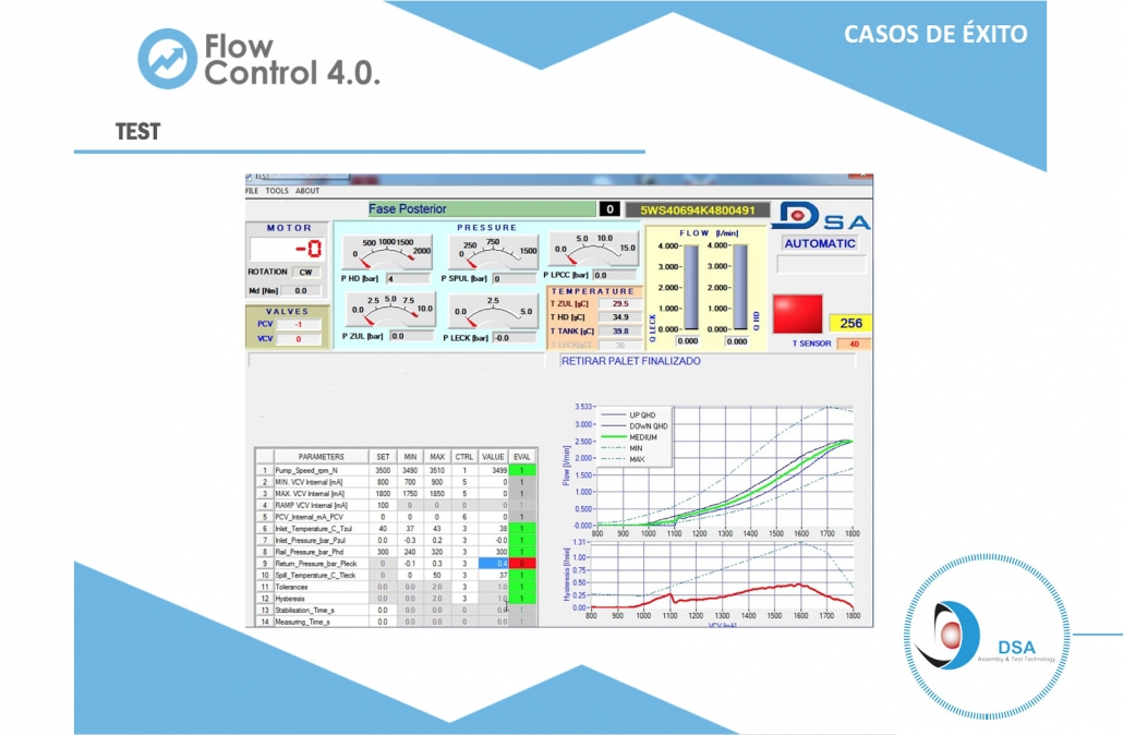 FLOW CONTROL 4.0 DSA CONSULTING